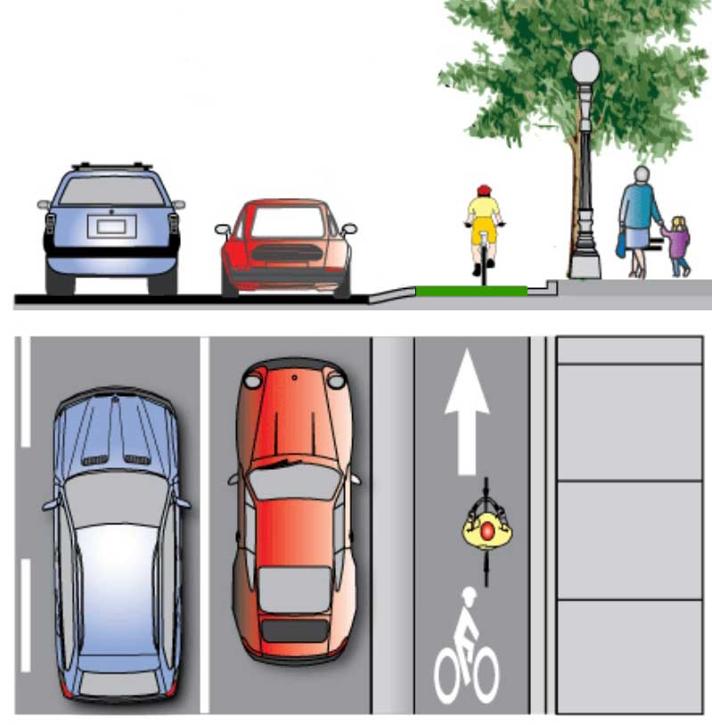cycletrack